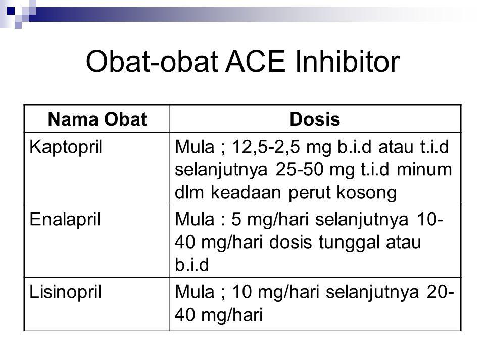 Obat-obat ACE Inhibitor Nama ObatDosis KaptoprilMula ; 12,5-2,5 mg b.i.d atau t.i.d selanjutnya 25-50 mg t.i.d minum dlm keadaan perut kosong Enalapri