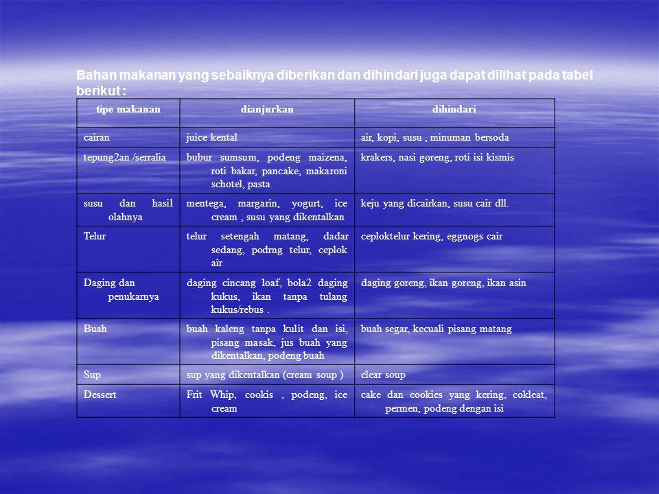Bahan makanan yang sebaiknya diberikan dan dihindari juga dapat dilihat pada tabel berikut : tipe makanandianjurkandihindari cairanjuice kentalair, ko