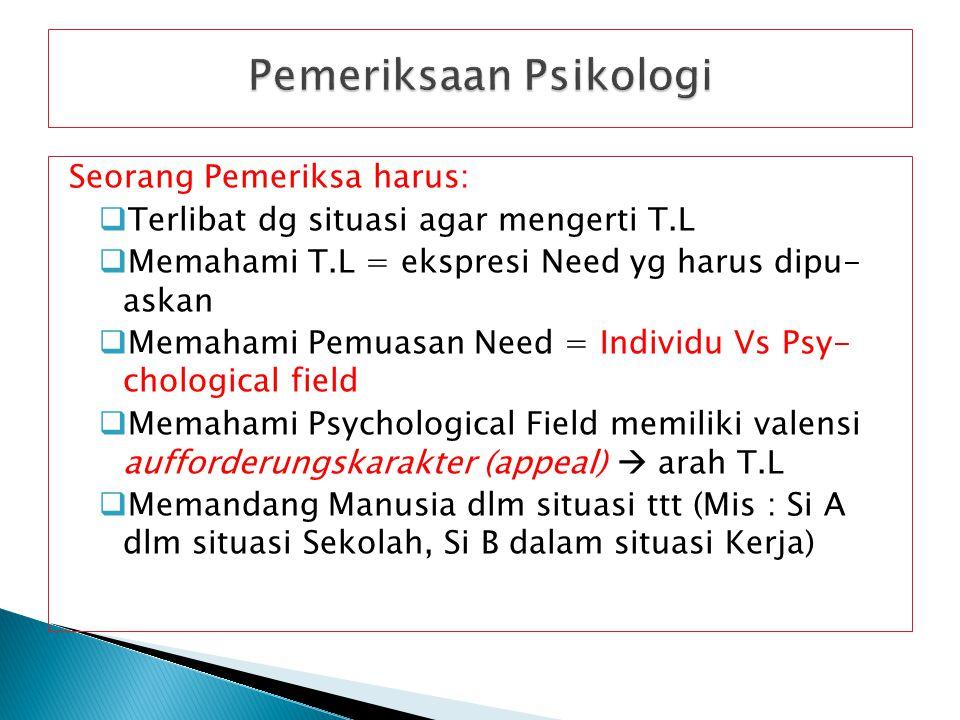 Seorang Pemeriksa harus:  Terlibat dg situasi agar mengerti T.L  Memahami T.L = ekspresi Need yg harus dipu- askan  Memahami Pemuasan Need = Individu Vs Psy- chological field  Memahami Psychological Field memiliki valensi aufforderungskarakter (appeal)  arah T.L  Memandang Manusia dlm situasi ttt (Mis : Si A dlm situasi Sekolah, Si B dalam situasi Kerja)