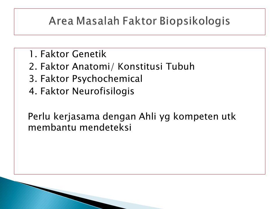 1.Faktor Genetik 2. Faktor Anatomi/ Konstitusi Tubuh 3.