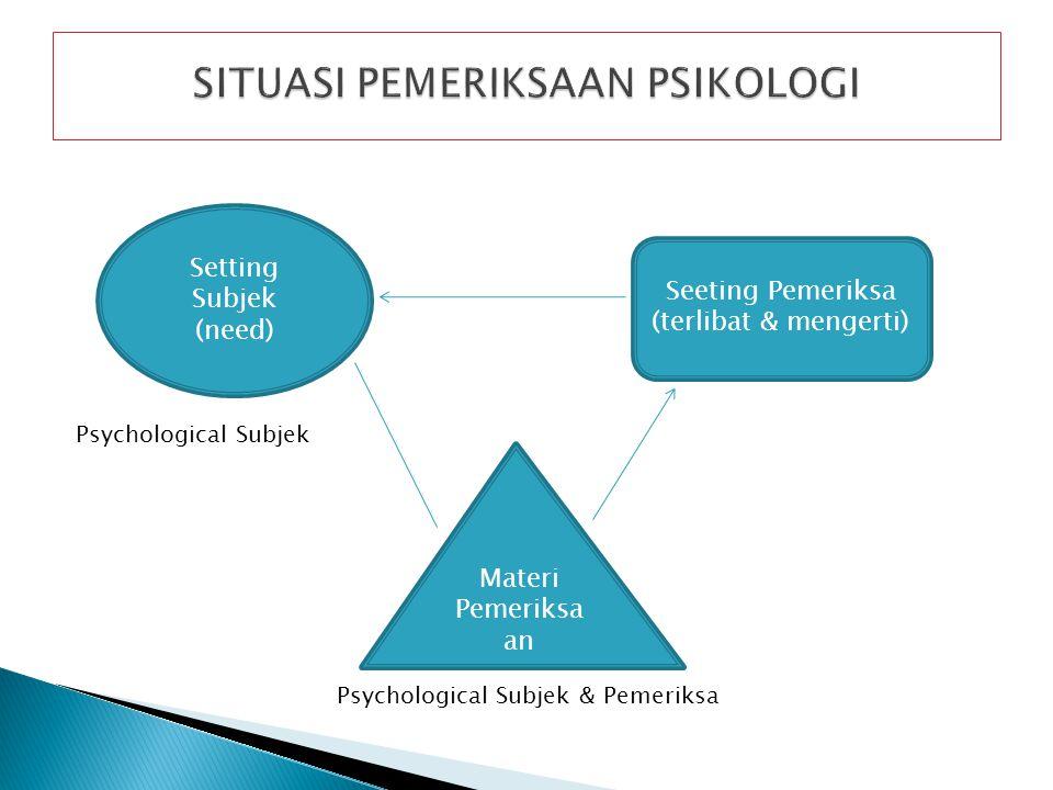 Psychological Subjek Psychological Subjek & Pemeriksa Setting Subjek (need) Seeting Pemeriksa (terlibat & mengerti) Materi Pemeriksa an