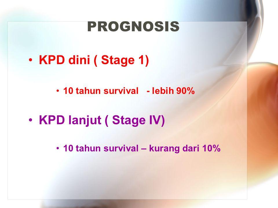 PROGNOSIS KPD dini ( Stage 1) 10 tahun survival - lebih 90% KPD lanjut ( Stage IV) 10 tahun survival – kurang dari 10%