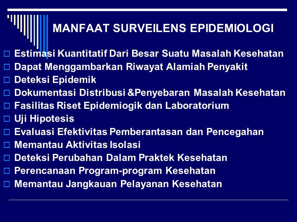 MANFAAT SURVEILENS EPIDEMIOLOGI  Estimasi Kuantitatif Dari Besar Suatu Masalah Kesehatan  Dapat Menggambarkan Riwayat Alamiah Penyakit  Deteksi Epi