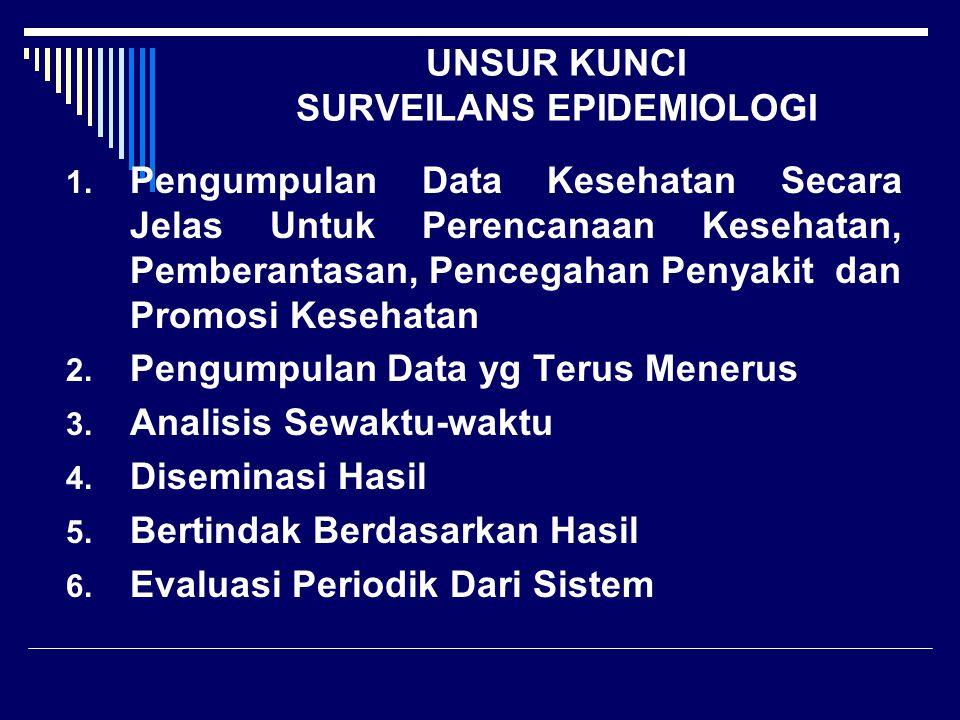 UNSUR KUNCI SURVEILANS EPIDEMIOLOGI 1. Pengumpulan Data Kesehatan Secara Jelas Untuk Perencanaan Kesehatan, Pemberantasan, Pencegahan Penyakit dan Pro
