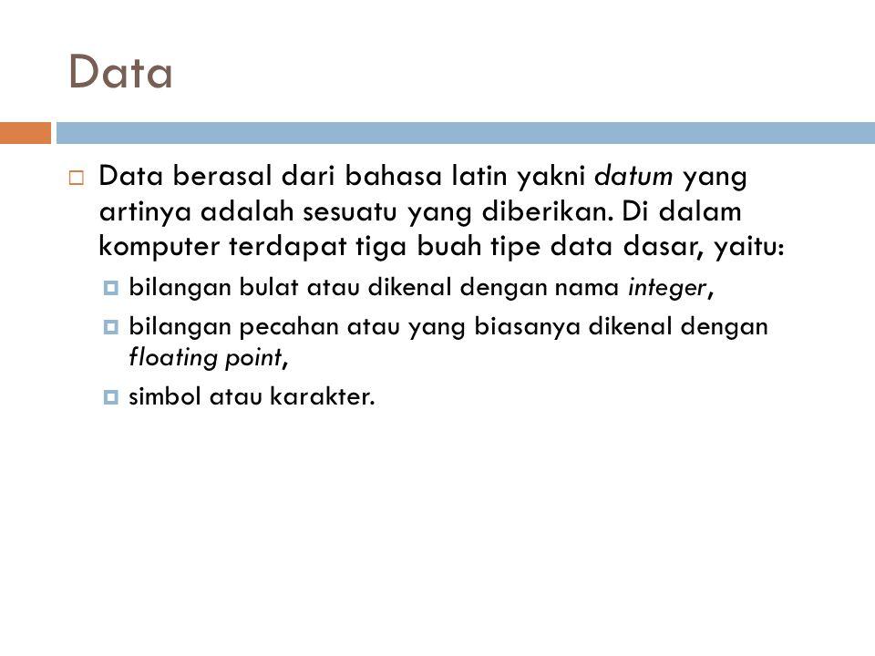 Data  Data berasal dari bahasa latin yakni datum yang artinya adalah sesuatu yang diberikan. Di dalam komputer terdapat tiga buah tipe data dasar, ya