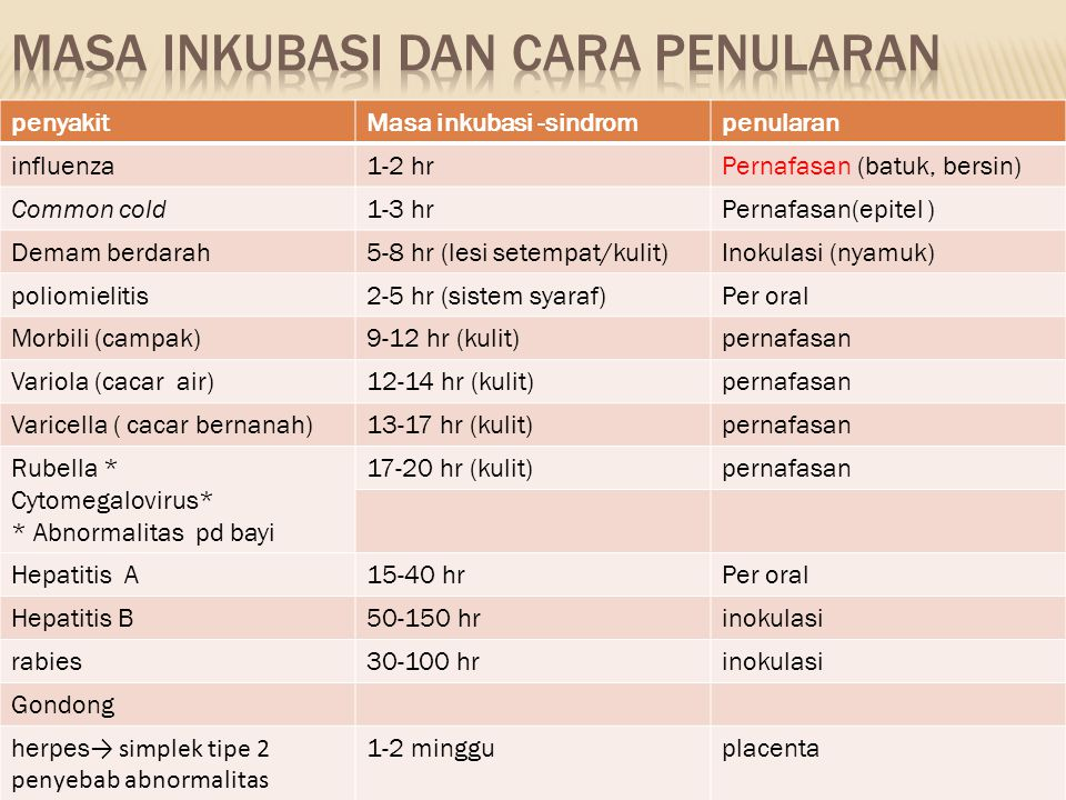 penyakitMasa inkubasi -sindrompenularan influenza1-2 hrPernafasan (batuk, bersin) Common cold1-3 hrPernafasan(epitel ) Demam berdarah5-8 hr (lesi sete