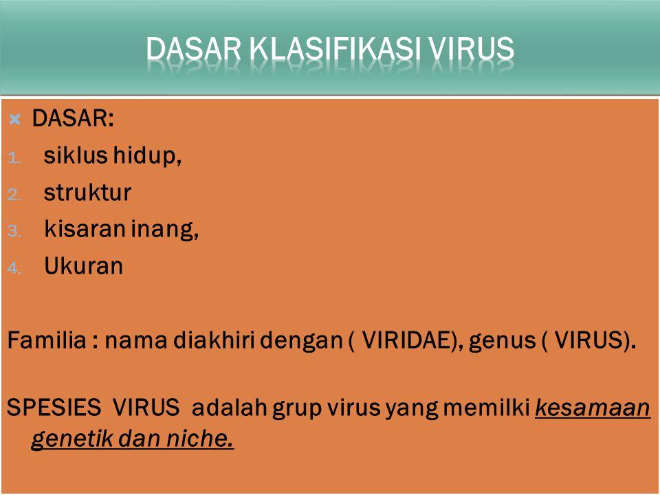 SIKLUS HIDUP STRUKTUR  Diluar inang /fase ekstraseluler: partikel, tidak dapat bereplikasi  Di sel inang/fase intraseluler : parasit obligat  Fase intrasel : litik dan lisogenik  Litik : adsorbsi, penetrasi( uncouting), essembly, maturation, release  VIRION : suatu struktur utuh virus yang disusun oleh asam nukleat yang dikelilingi oleh selubung (coat).