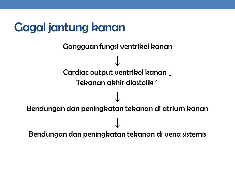 Gagal jantung kanan Gangguan fungsi ventrikel kanan ↓ Cardiac output ventrikel kanan ↓ Tekanan akhir diastolik ↑ ↓ Bendungan dan peningkatan tekanan di atrium kanan ↓ Bendungan dan peningkatan tekanan di vena sistemis