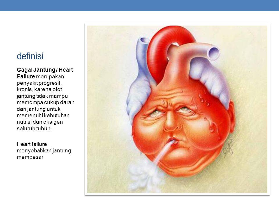 definisi Gagal Jantung / Heart Failure merupakan penyakit progresif, kronis, karena otot jantung tidak mampu memompa cukup darah dari jantung untuk memenuhi kebutuhan nutrisi dan oksigen seluruh tubuh.