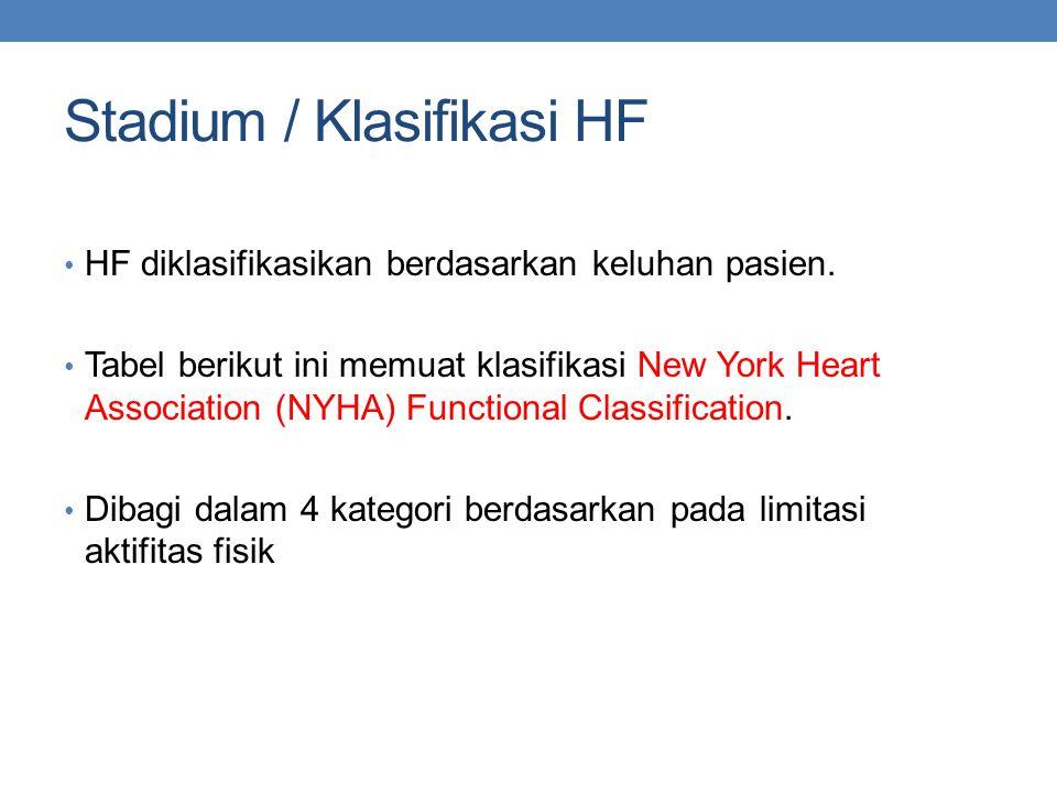 Stadium / Klasifikasi HF HF diklasifikasikan berdasarkan keluhan pasien. Tabel berikut ini memuat klasifikasi New York Heart Association (NYHA) Functi