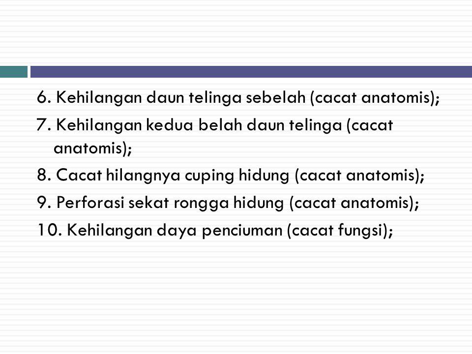6.Kehilangan daun telinga sebelah (cacat anatomis); 7.