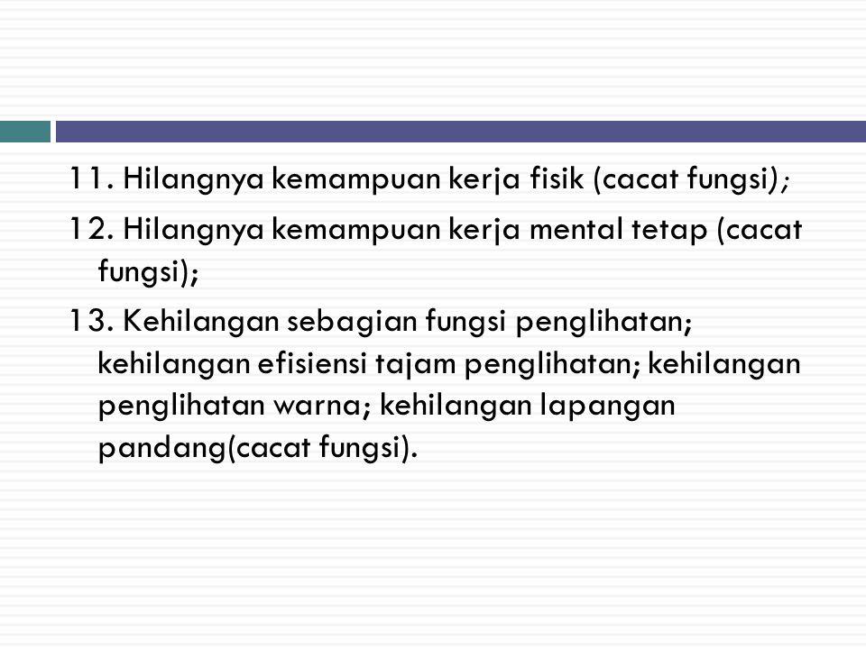 11.Hilangnya kemampuan kerja fisik (cacat fungsi); 12.