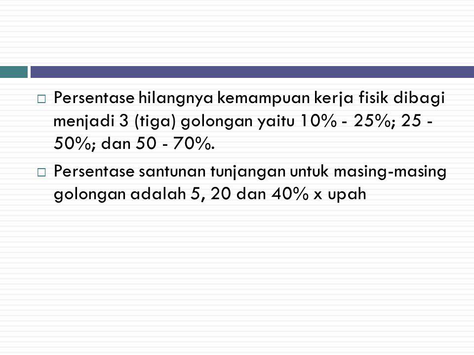  Persentase hilangnya kemampuan kerja fisik dibagi menjadi 3 (tiga) golongan yaitu 10% - 25%; 25 - 50%; dan 50 - 70%.