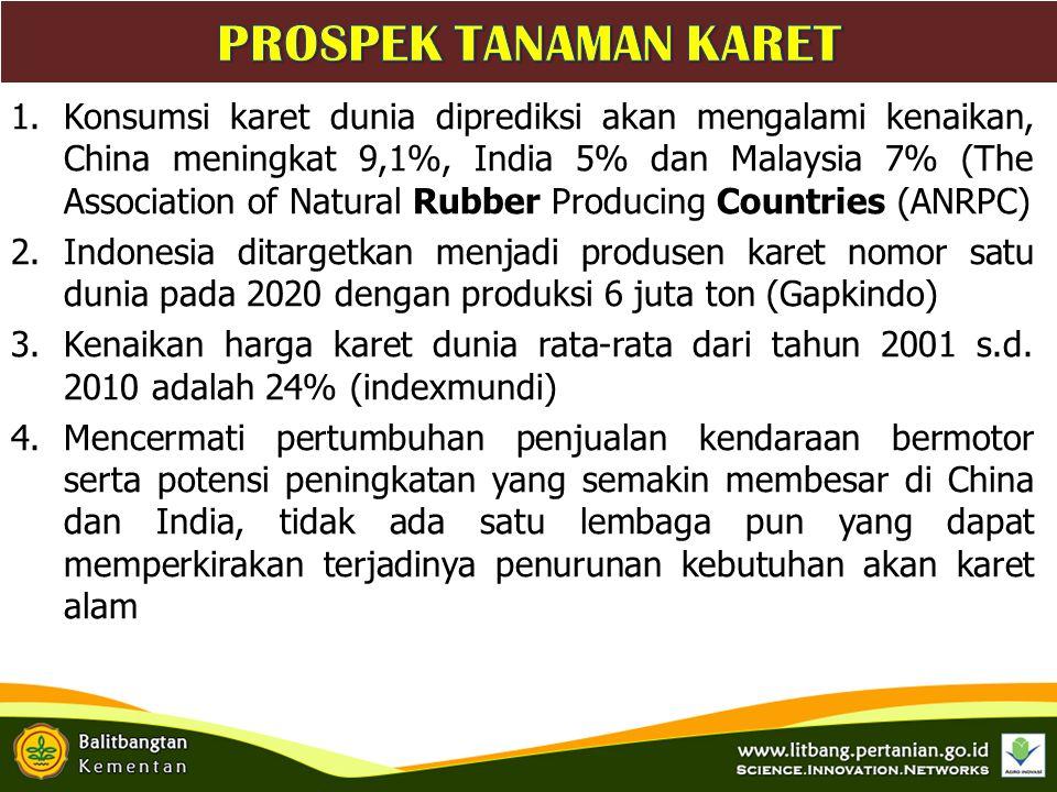 Latar Belakang I.Teknologi Budidaya II.