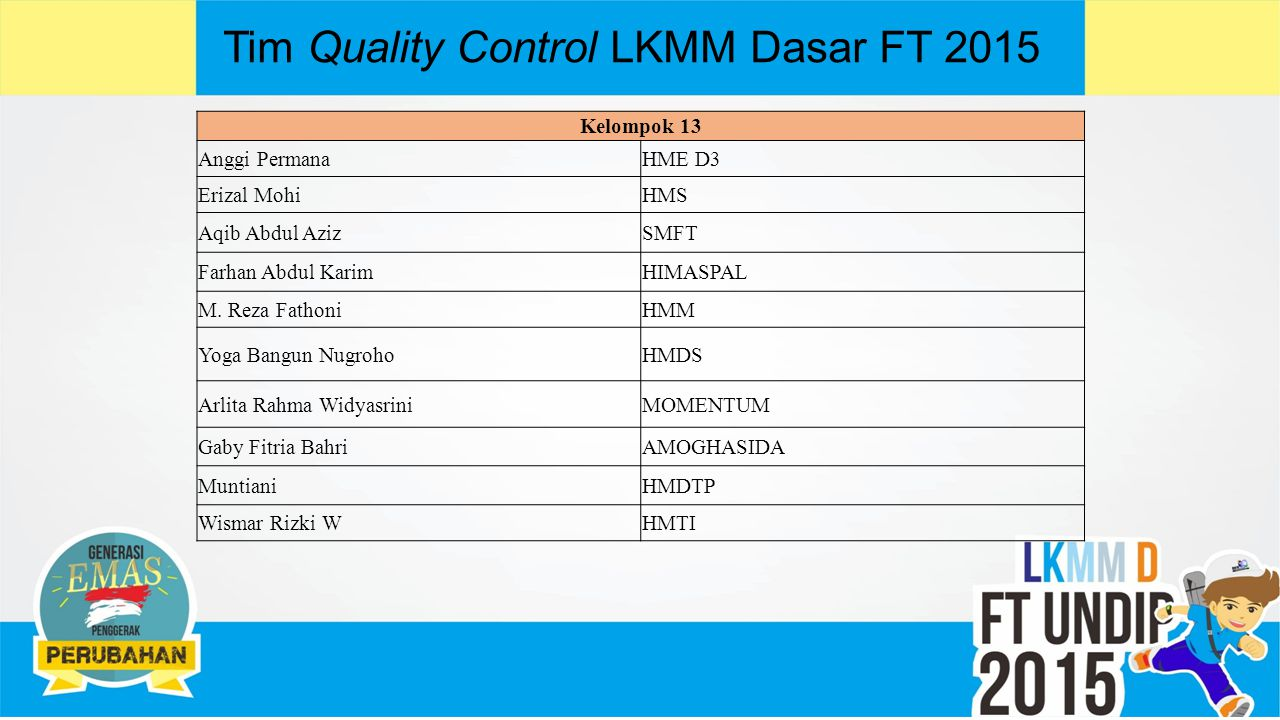 Tim Quality Control LKMM Dasar FT 2015 Kelompok 13 Anggi PermanaHME D3 Erizal MohiHMS Aqib Abdul AzizSMFT Farhan Abdul KarimHIMASPAL M.