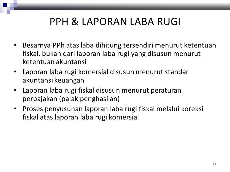 11 PPH & LAPORAN LABA RUGI Besarnya PPh atas laba dihitung tersendiri menurut ketentuan fiskal, bukan dari laporan laba rugi yang disusun menurut kete