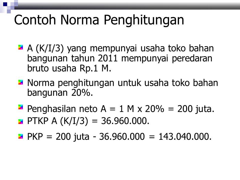 Contoh Norma Penghitungan A (K/I/3) yang mempunyai usaha toko bahan bangunan tahun 2011 mempunyai peredaran bruto usaha Rp.1 M. Norma penghitungan unt