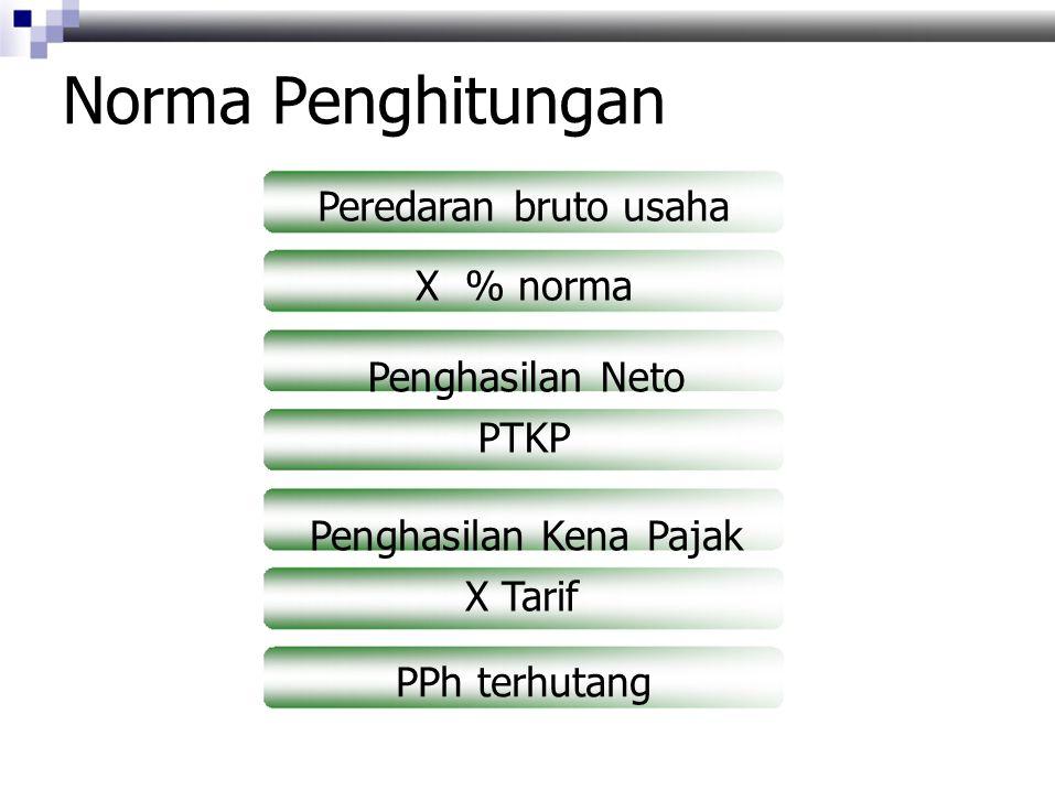 Norma Penghitungan Peredaran bruto usaha X % norma Penghasilan Neto PTKP Penghasilan Kena Pajak X Tarif PPh terhutang