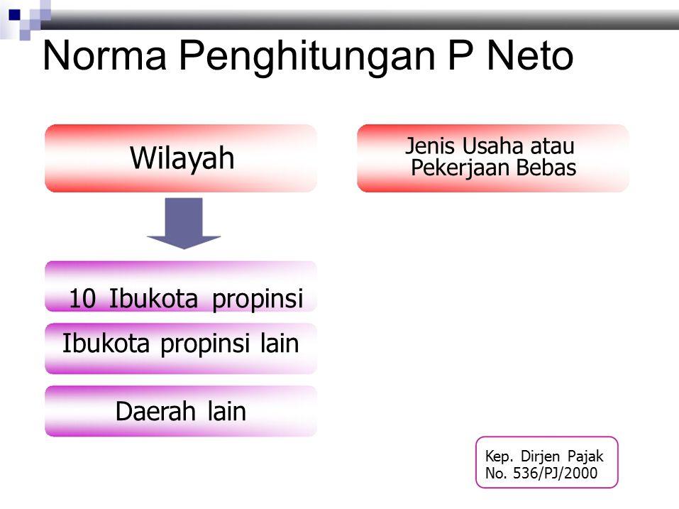 Norma Penghitungan P Neto Jenis Usaha atau Wilayah Pekerjaan Bebas 10 Ibukota propinsi Ibukota propinsi lain Daerah lain Kep. Dirjen Pajak No. 536/PJ/