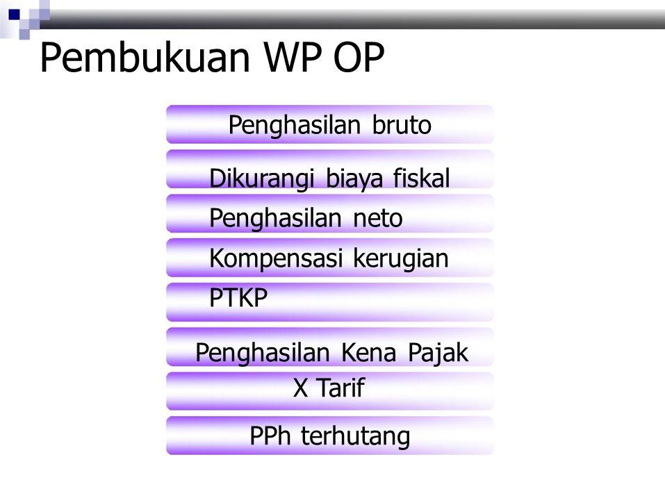Pembukuan WP OP Penghasilan bruto Dikurangi biaya fiskal Penghasilan neto Kompensasi kerugian PTKP Penghasilan Kena Pajak X Tarif PPh terhutang
