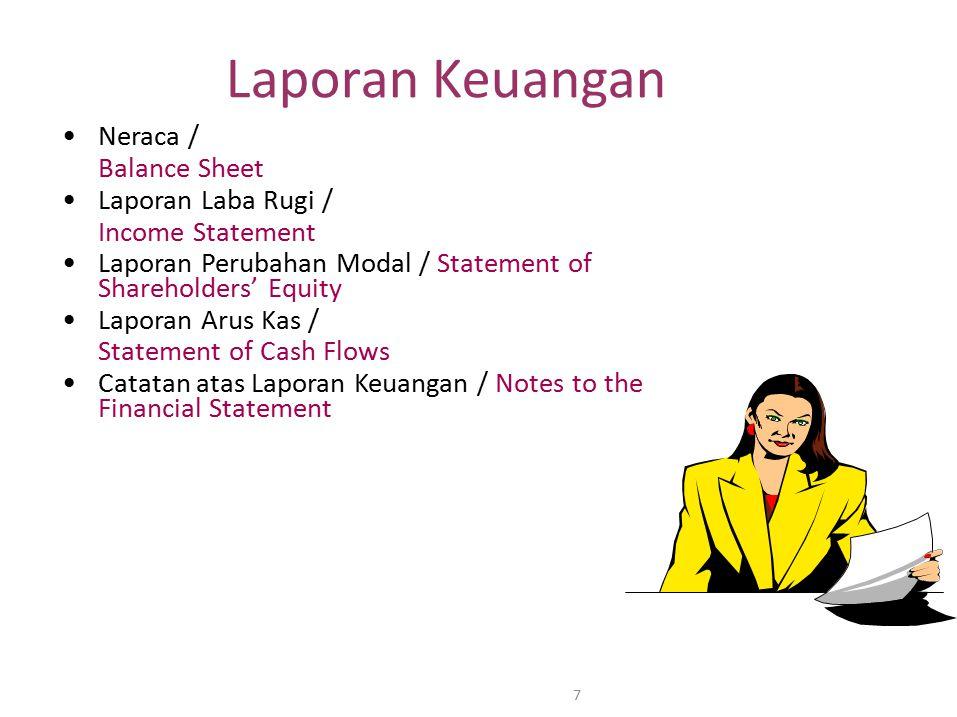 7 Laporan Keuangan Neraca / Balance Sheet Laporan Laba Rugi / Income Statement Laporan Perubahan Modal / Statement of Shareholders' Equity Laporan Aru