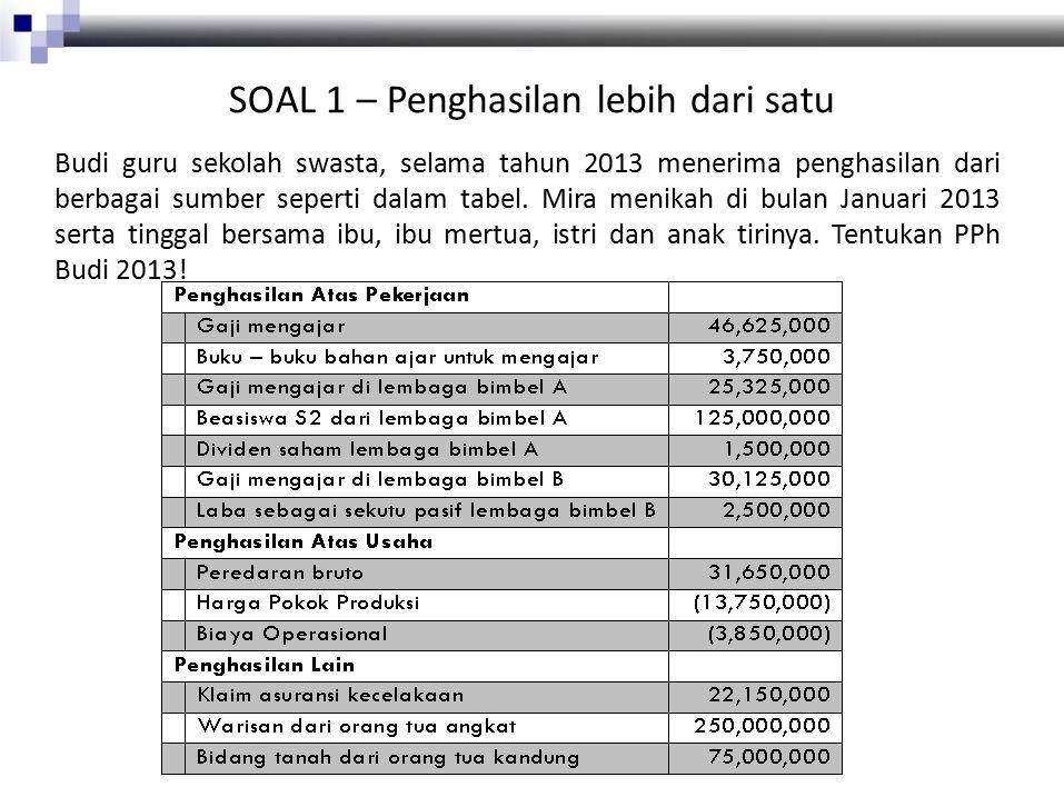 SOAL 1 – Penghasilan lebih dari satu Budi guru sekolah swasta, selama tahun 2013 menerima penghasilan dari berbagai sumber seperti dalam tabel.