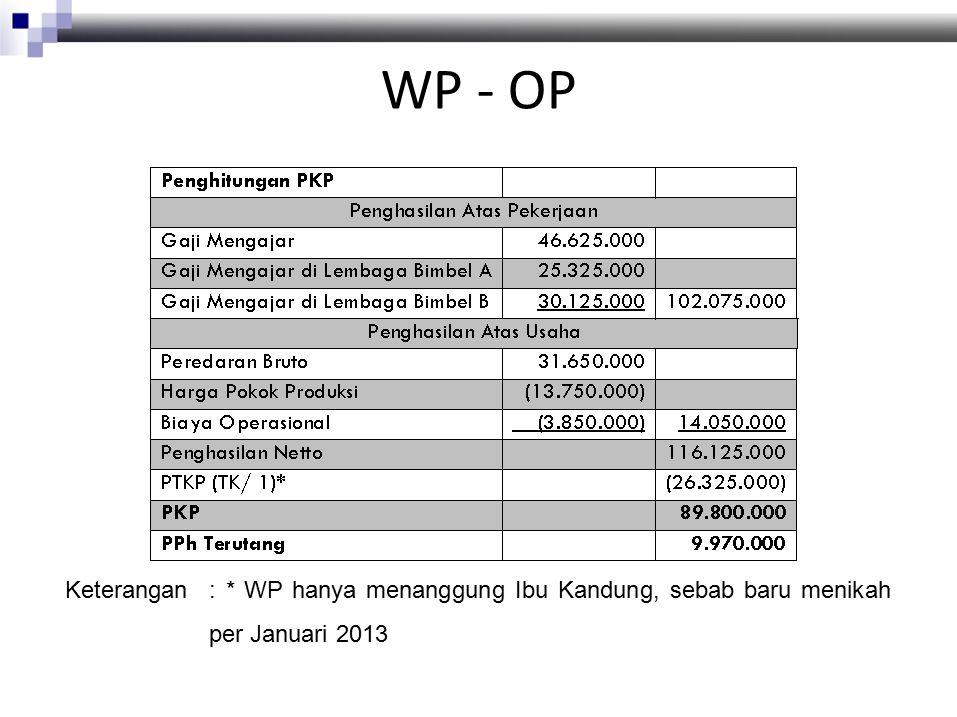 WP - OP Keterangan: * WP hanya menanggung Ibu Kandung, sebab baru menikah per Januari 2013