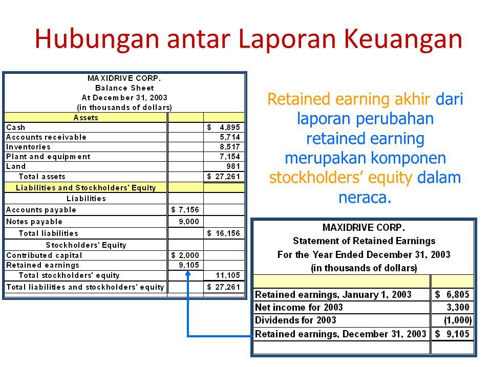9 Hubungan antar Laporan Keuangan Retained earning akhir dari laporan perubahan retained earning merupakan komponen stockholders' equity dalam neraca.