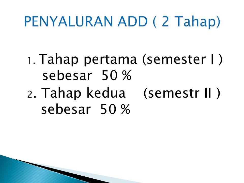 1. Tahap pertama (semester I ) sebesar 50 % 2. Tahap kedua (semestr II ) sebesar 50 %