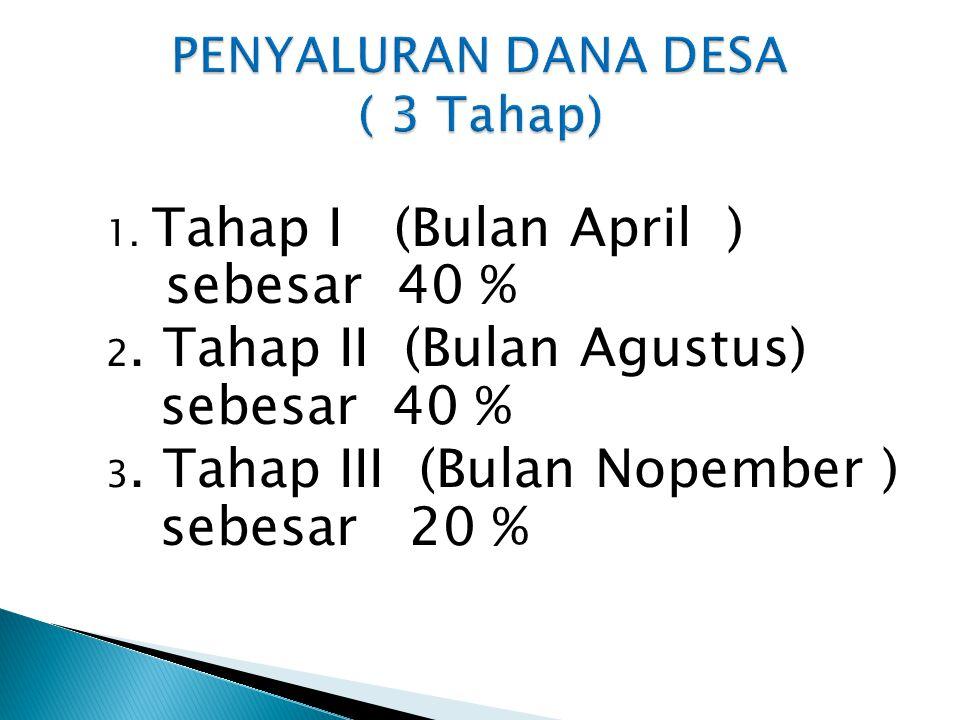1. Tahap I (Bulan April ) sebesar 40 % 2. Tahap II (Bulan Agustus) sebesar 40 % 3. Tahap III (Bulan Nopember ) sebesar 20 %