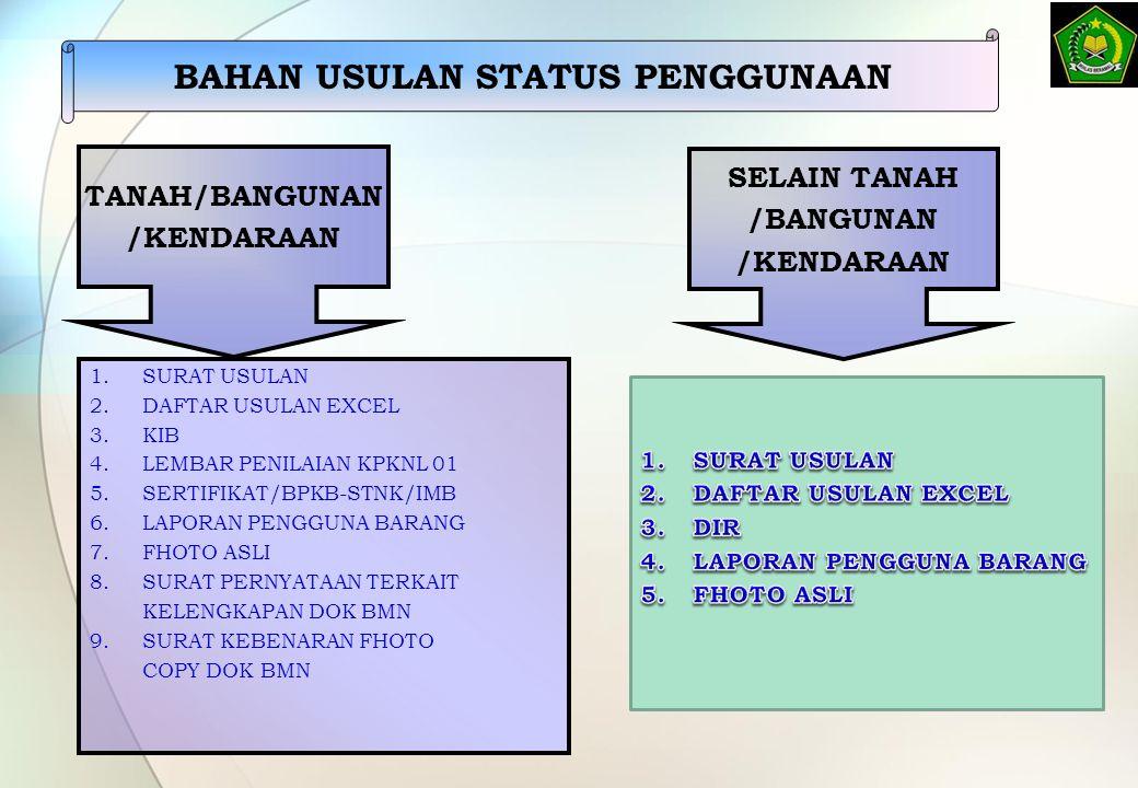 TANAH/BANGUNAN /KENDARAAN 1.SURAT USULAN 2.DAFTAR USULAN EXCEL 3.KIB 4.LEMBAR PENILAIAN KPKNL 01 5.SERTIFIKAT/BPKB-STNK/IMB 6.LAPORAN PENGGUNA BARANG