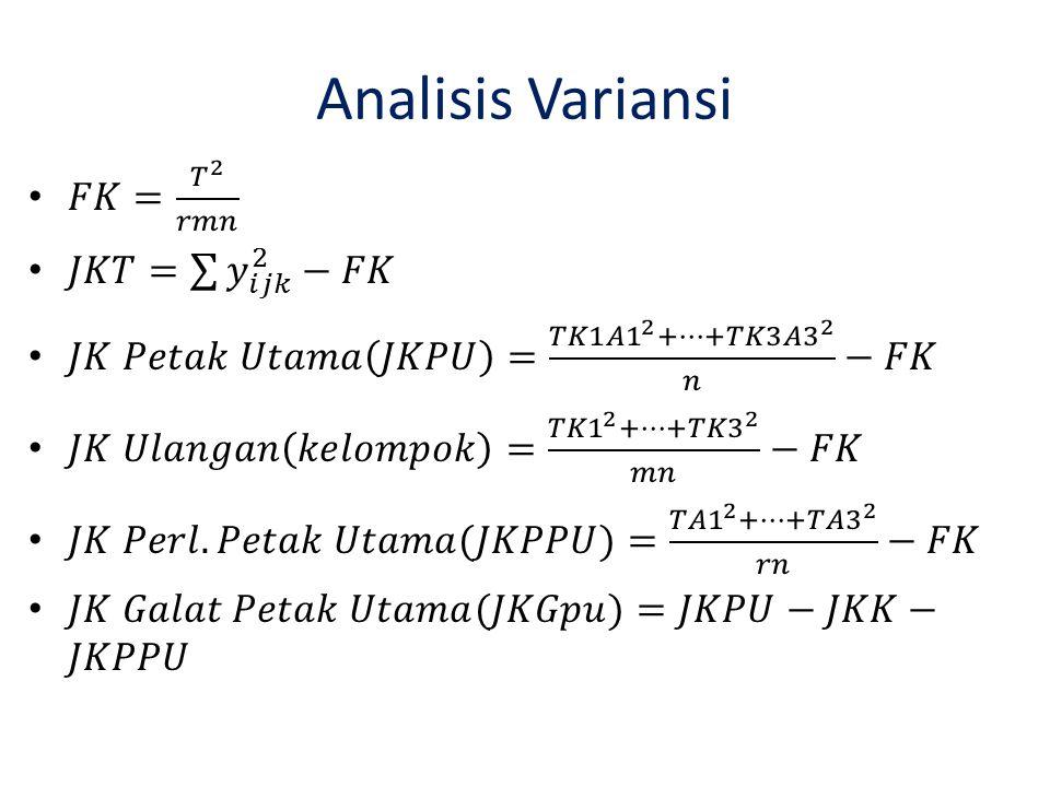 Rangkuman ANAVA Sumber VariasidbJKKTF hitung Petak utamarm-1JKPUJKPU/rm-1 -kelompok/ulanganr-1JKKJKK/r-1 -faktor Am-1JKPPUJKPPU/m-1KTPPU/KTGpu -Galat a(r-1)(m-1)JKGpuJKGpu/(r-1)(m-1) Faktor Bn-1JKPBJKPB/n-1KTPB/KTGpb Interaksi(m-1)(n-1)JKIJKI/(m-1)(n-1)KTI/KTGpb Galat bm(r-1)(n-1)JKGpbJKGpb/m(r-1)(n-1)