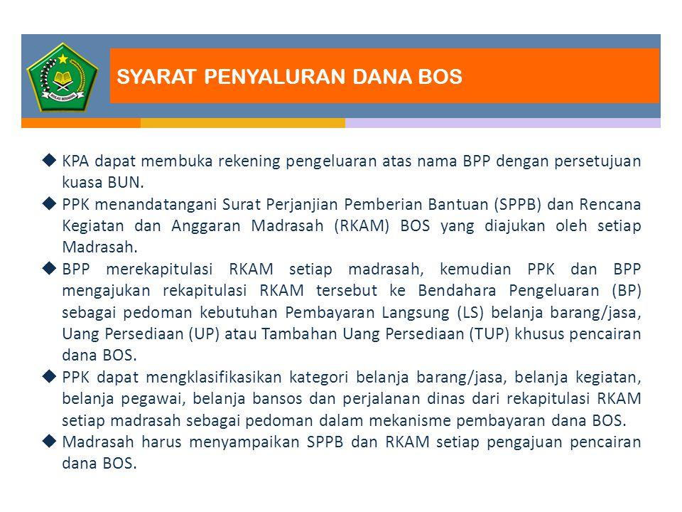 SYARAT PENYALURAN DANA BOS  KPA dapat membuka rekening pengeluaran atas nama BPP dengan persetujuan kuasa BUN.  PPK menandatangani Surat Perjanjian