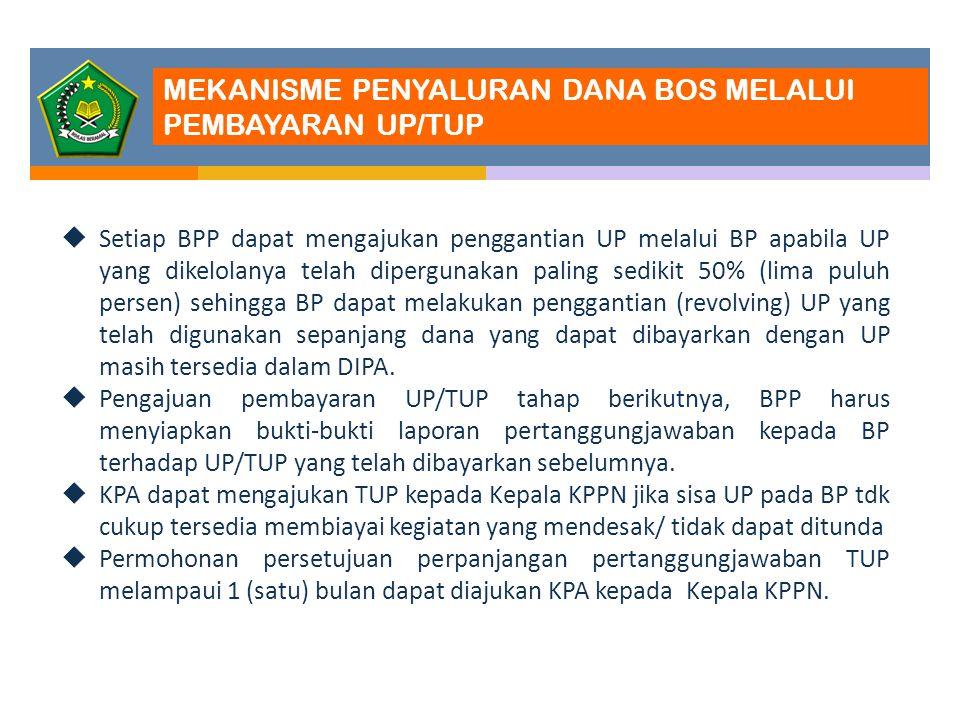  Setiap BPP dapat mengajukan penggantian UP melalui BP apabila UP yang dikelolanya telah dipergunakan paling sedikit 50% (lima puluh persen) sehingga