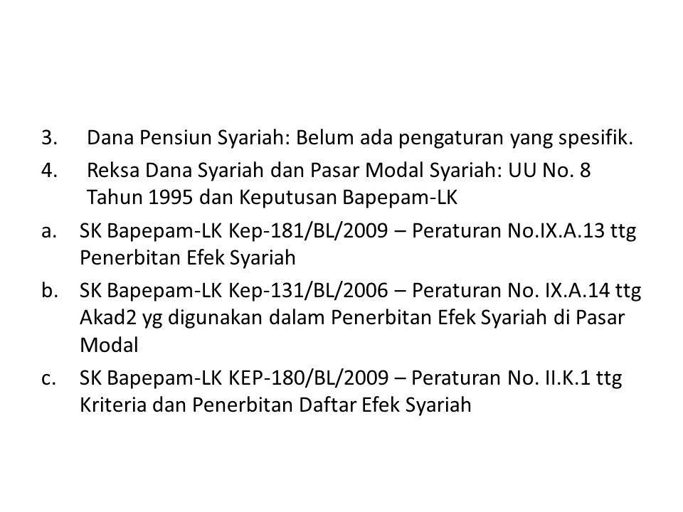 Peraturan Perundang-undangan di bidang Lembaga Pembiayaan dan Perusahaan Pembiayaan 1.Peraturan Presiden Nomor 9 Tahun 2009 tentang Lembaga Pembiayaan.