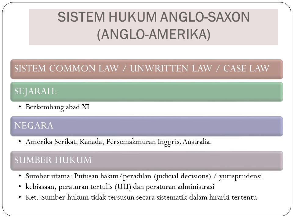 SISTEM HUKUM ANGLO-SAXON (ANGLO-AMERIKA) SISTEM COMMON LAW / UNWRITTEN LAW / CASE LAWSEJARAH: Berkembang abad XI NEGARA Amerika Serikat, Kanada, Perse