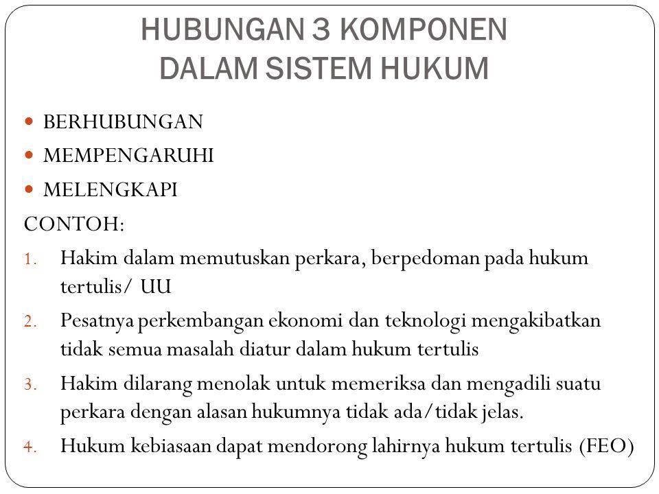 HUBUNGAN 3 KOMPONEN DALAM SISTEM HUKUM BERHUBUNGAN MEMPENGARUHI MELENGKAPI CONTOH: 1. Hakim dalam memutuskan perkara, berpedoman pada hukum tertulis/