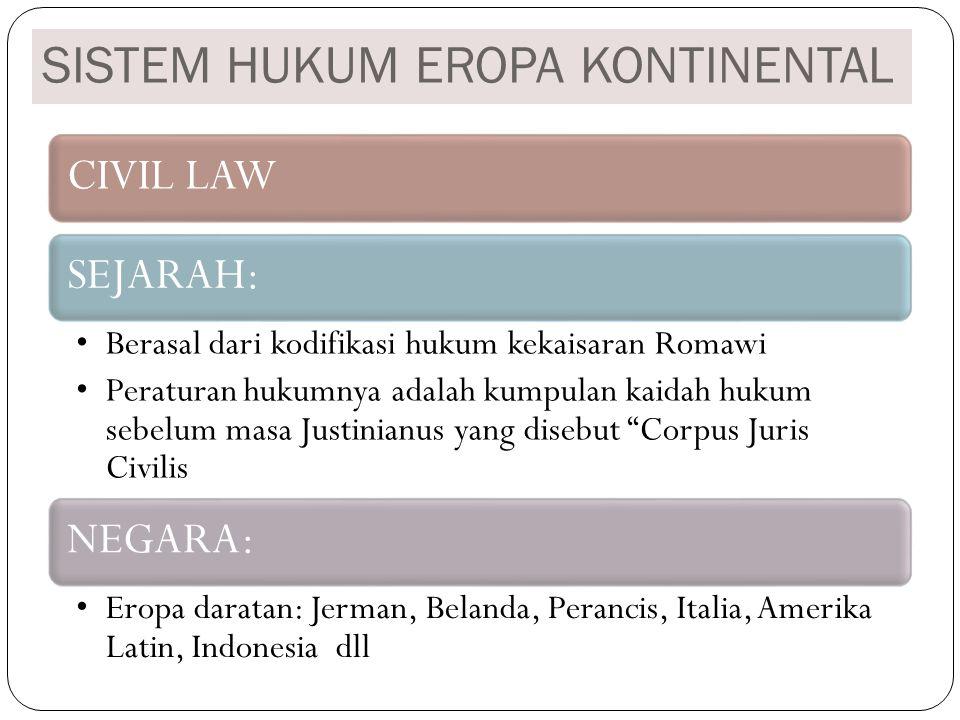SISTEM HUKUM EROPA KONTINENTAL CIVIL LAWSEJARAH: Berasal dari kodifikasi hukum kekaisaran Romawi Peraturan hukumnya adalah kumpulan kaidah hukum sebel
