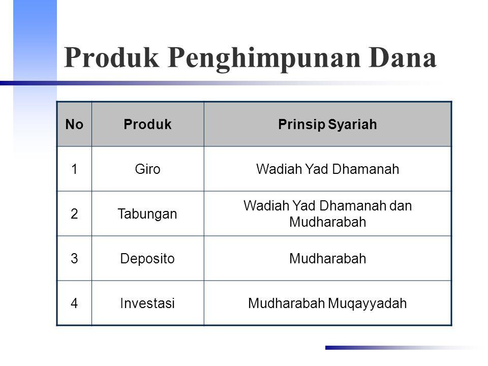Produk Penghimpunan Dana NoProdukPrinsip Syariah 1GiroWadiah Yad Dhamanah 2Tabungan Wadiah Yad Dhamanah dan Mudharabah 3DepositoMudharabah 4InvestasiMudharabah Muqayyadah