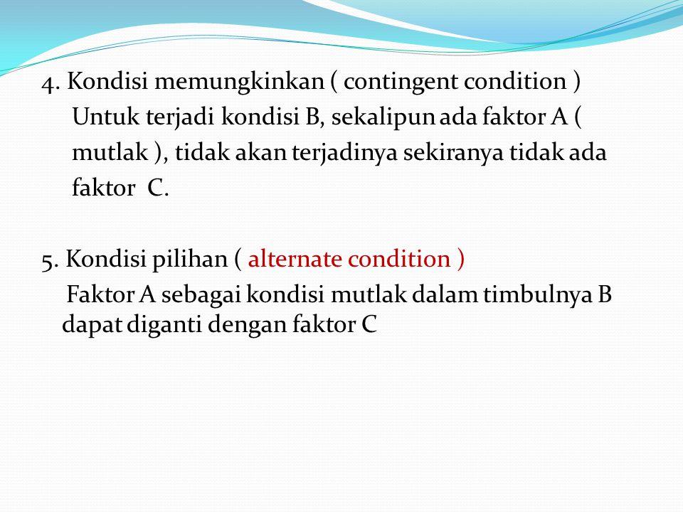 4. Kondisi memungkinkan ( contingent condition ) Untuk terjadi kondisi B, sekalipun ada faktor A ( mutlak ), tidak akan terjadinya sekiranya tidak ada