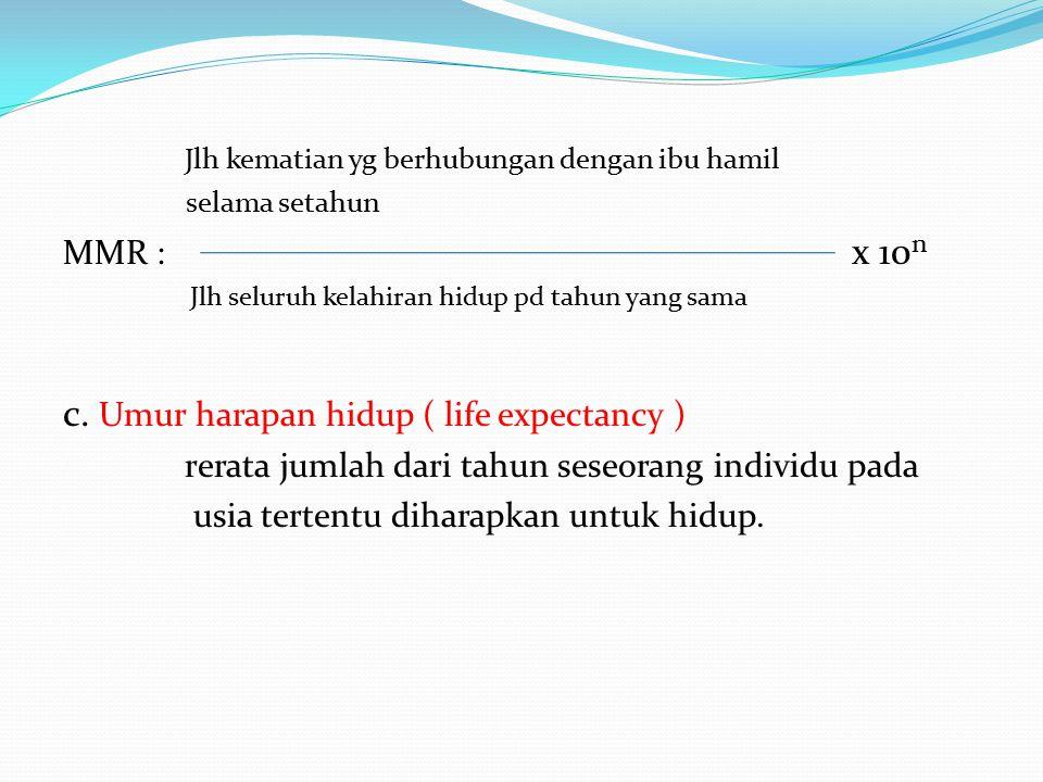 Jlh kematian yg berhubungan dengan ibu hamil selama setahun MMR : x 10 n Jlh seluruh kelahiran hidup pd tahun yang sama c. Umur harapan hidup ( life e