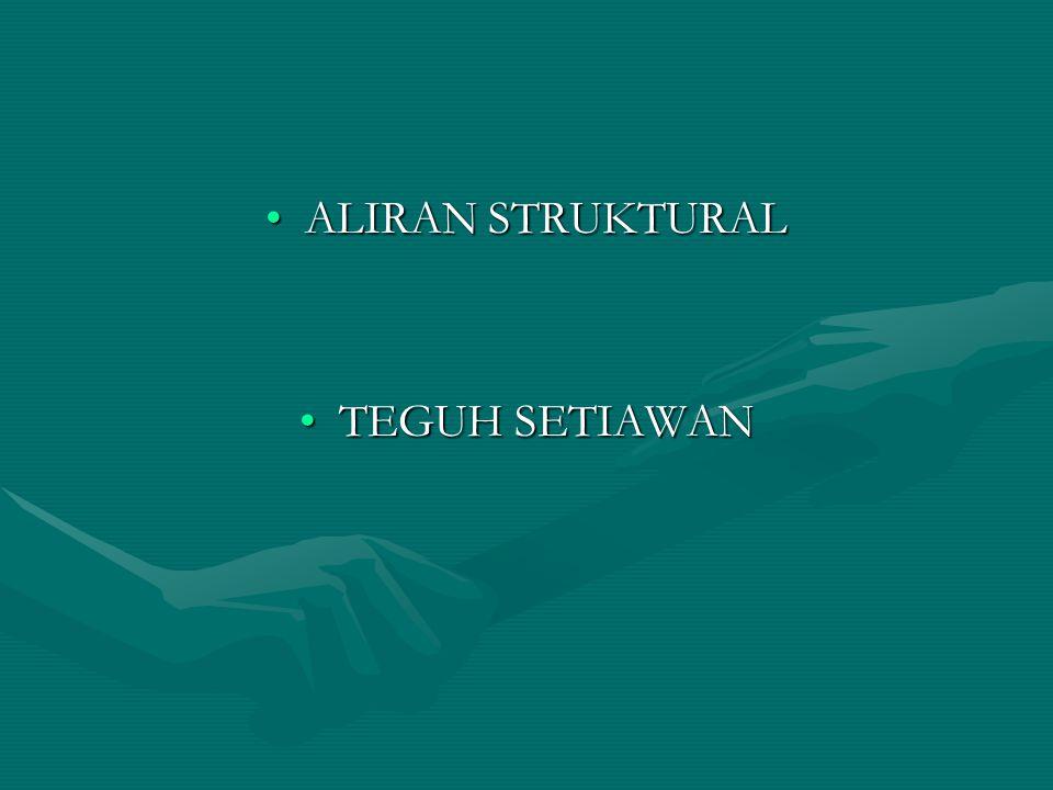 ALIRAN STRUKTURALALIRAN STRUKTURAL TEGUH SETIAWANTEGUH SETIAWAN