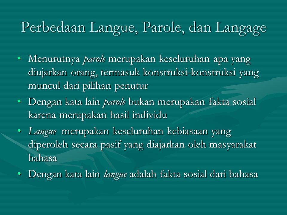 Perbedaan Langue, Parole, dan Langage Menurutnya parole merupakan keseluruhan apa yang diujarkan orang, termasuk konstruksi-konstruksi yang muncul dar