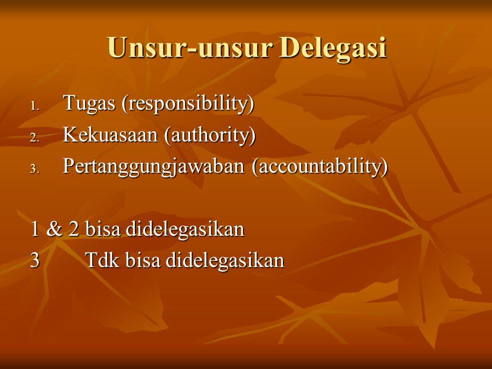 Unsur-unsur Delegasi 1.Tugas (responsibility) 2. Kekuasaan (authority) 3.