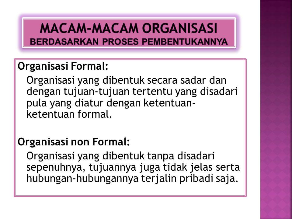  Pendeparteemenan atas kombinasi dari pendepartemenan yang tersebut diatas.
