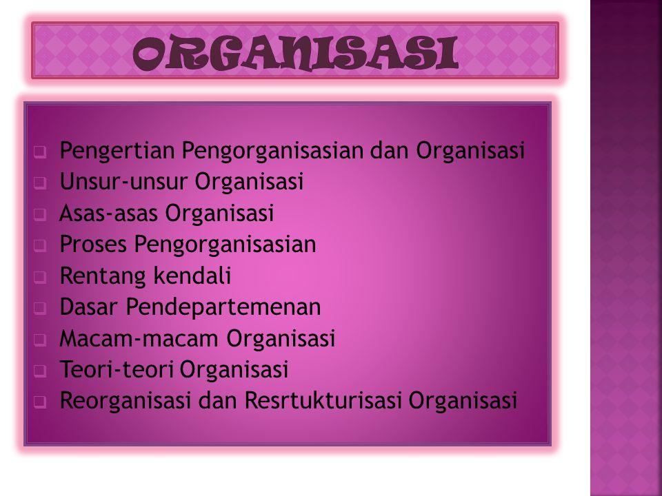  Pengertian Pengorganisasian dan Organisasi  Unsur-unsur Organisasi  Asas-asas Organisasi  Proses Pengorganisasian  Rentang kendali  Dasar Pendepartemenan  Macam-macam Organisasi  Teori-teori Organisasi  Reorganisasi dan Resrtukturisasi Organisasi