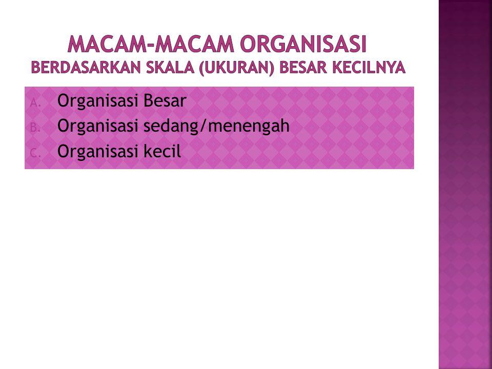 Organisasi Resmi: Organisasi yang dibentuk oleh (ada hubungannya) dengan pemerintah dan atau harus terdaftar pada Lembaran Negara. Organisasi Tidak Re