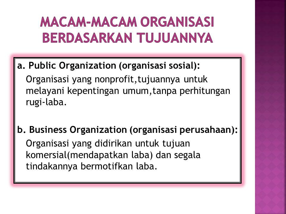 A. Organisasi Besar B. Organisasi sedang/menengah C. Organisasi kecil