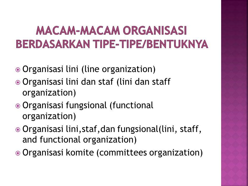 a. Public Organization (organisasi sosial): Organisasi yang nonprofit,tujuannya untuk melayani kepentingan umum,tanpa perhitungan rugi-laba. b. Busine