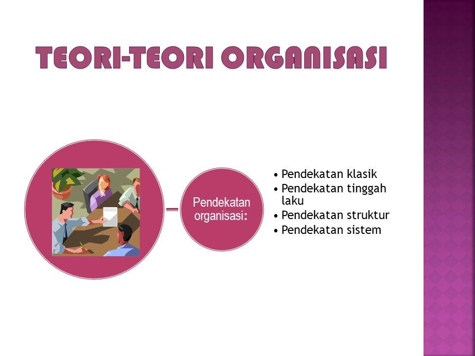  Organisasi lini (line organization)  Organisasi lini dan staf (lini dan staff organization)  Organisasi fungsional (functional organization)  Organisasi lini,staf,dan fungsional(lini, staff, and functional organization)  Organisasi komite (committees organization)